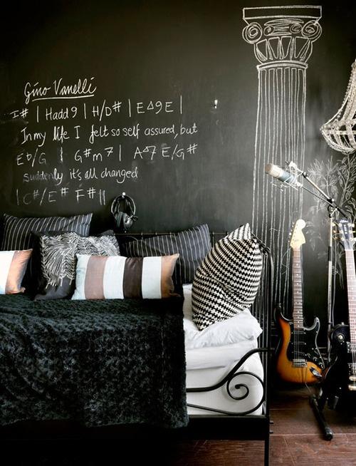chalkboard wall (5)