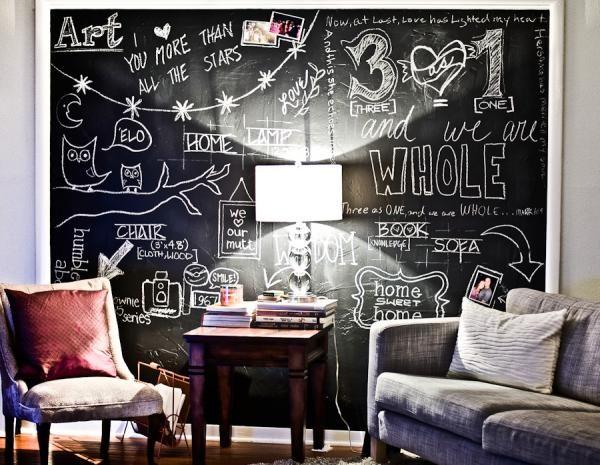 chalkboard wall (11)