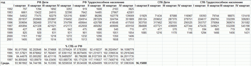 sidorov_1_1