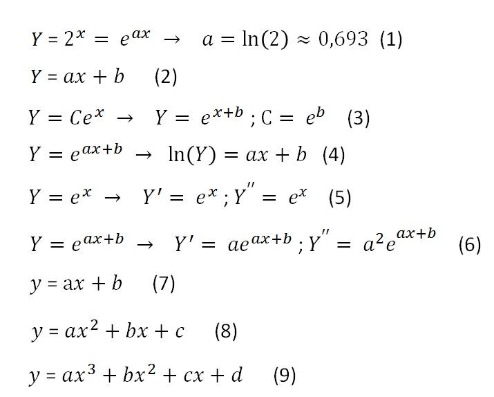_math_3_formulas