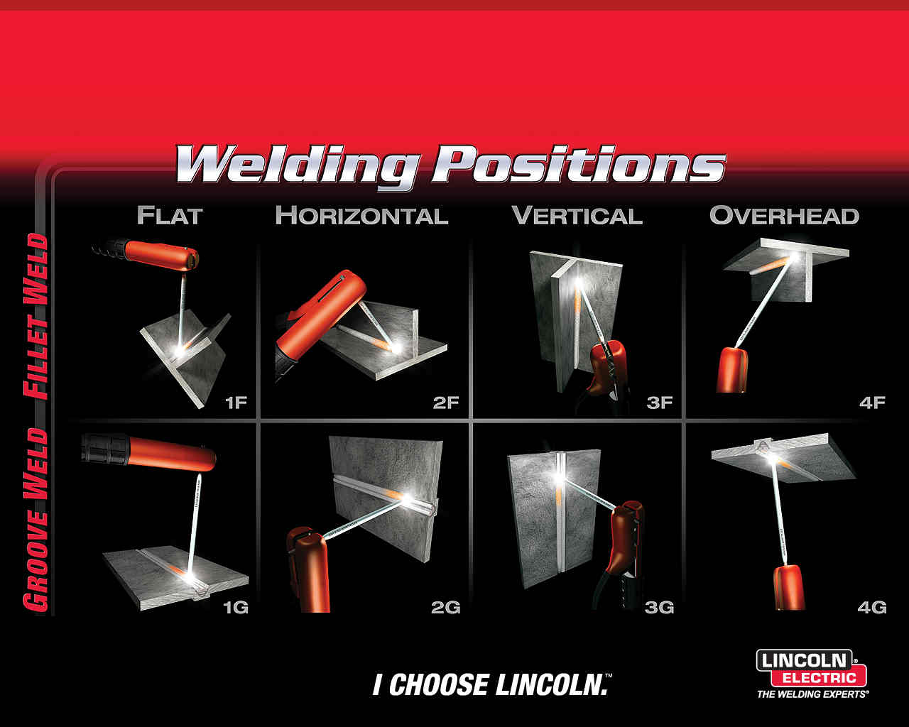welding_positions