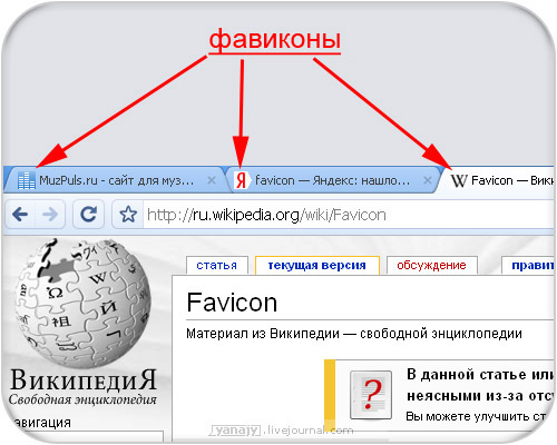 отображение фавиконов в Google Chrome