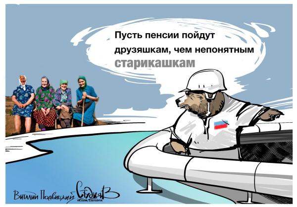 Военные пенсии украина