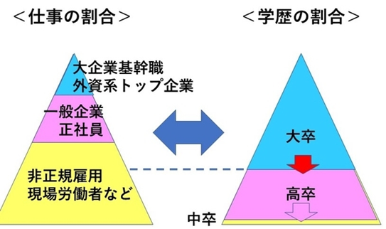 Картинка взята из блога Chikirinの日記