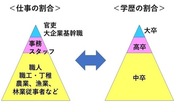 Картинка из блога Chikirinの日記
