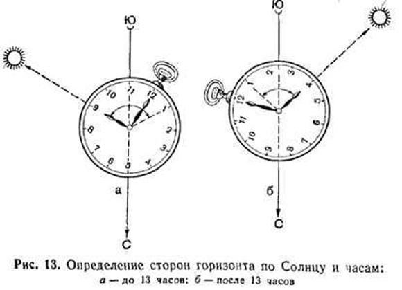 kak_orientirovatsia_po_solncu_kvadrat2