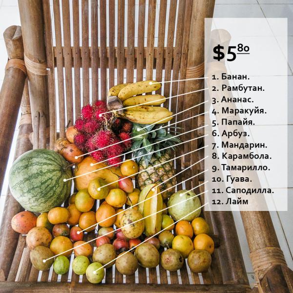 фрукты расшифровка.jpg