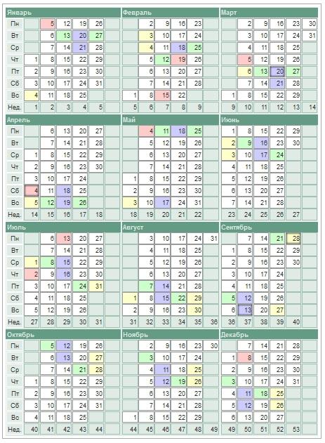 буддийский календарь на 2015 год