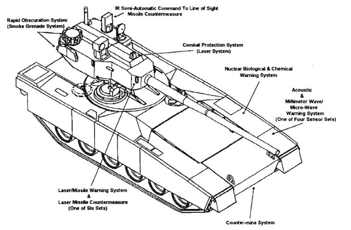 Эпичный танк будущего.