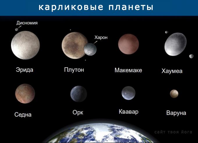 800karlikovye_planety-680x4