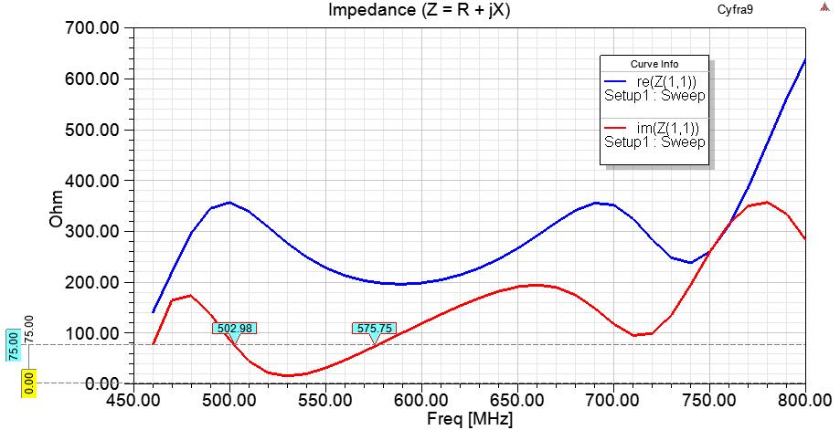Excel calculator of transformation of complex wave