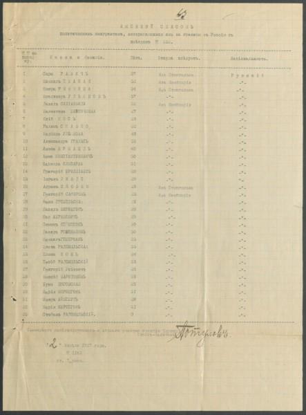 Граница Швеции и России, апрель 1917 г.