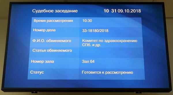 СПб горсуд, 09.10.2018 г.