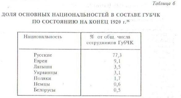 Image result for чк в россии фото