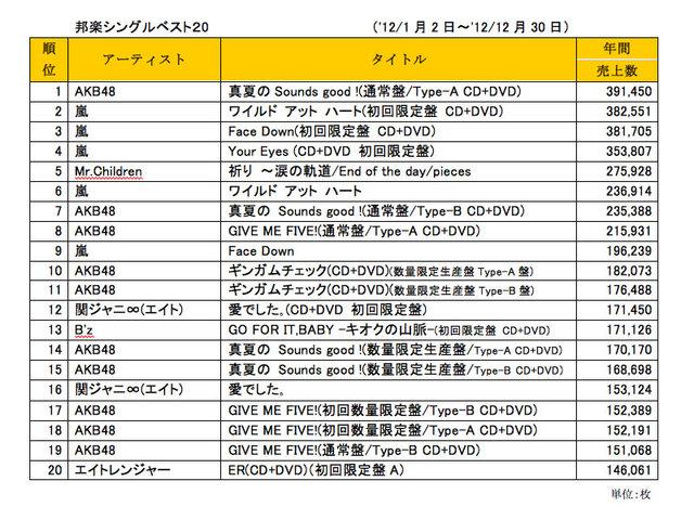 cd2012_07