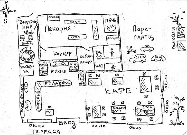 plancafe