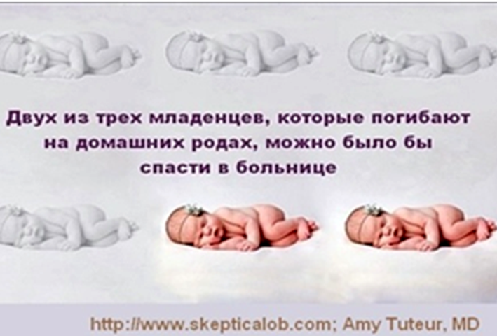 Рис. 16. Источник данных: http://www.skepticalob.com/2013/03/oregon-releases-official-homebirth-death-rates-and-they-are-hideous.html 6546