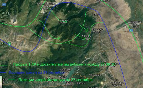 Война в Карабахе 2020 (день шестой): Что из себя представляет армия