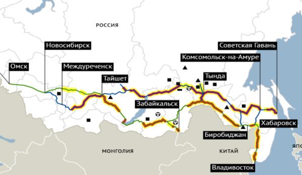 Железные дороги – взгляд в будущее (1): «Геополитика дорог», Зачем России