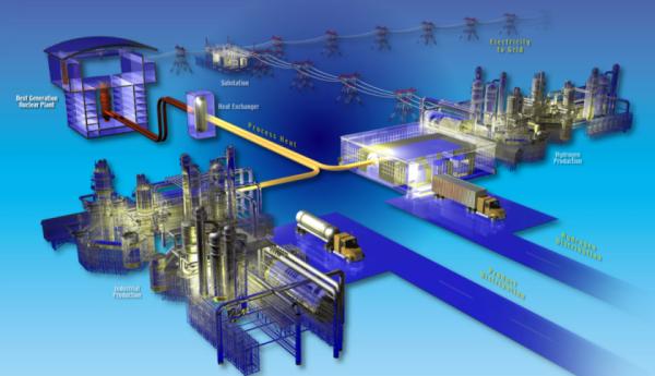 Водородная концепция «Росатома» не позволит Европе вырваться из «цепких объятий
