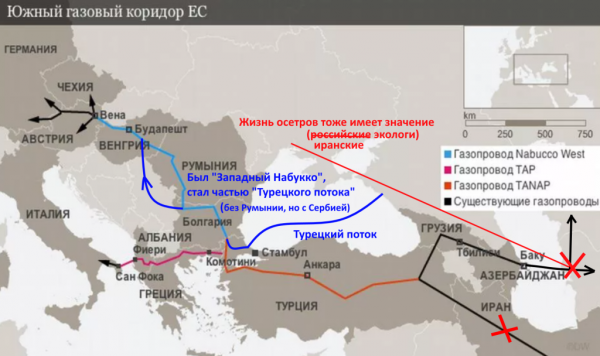 Битва за Европу: как «Газпром» ставит шах и мат «Южному газовому коридору ЕС»