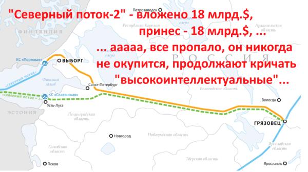 «Северный поток-2»: он уже принес «Газпрому»18 млрд.$, и это он еще не начал