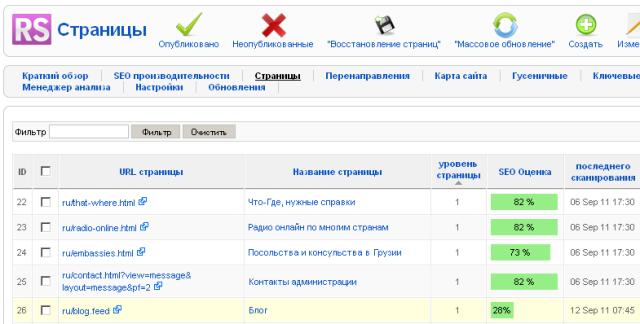 Как верить Яндексу