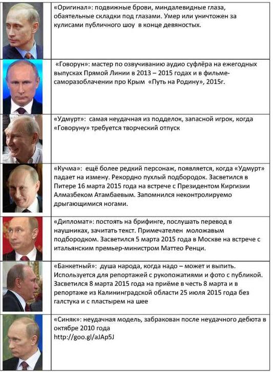 Службове посвідчення майора Путіна знайдено в архівах Штазі: є коментар Кремля - Цензор.НЕТ 7639