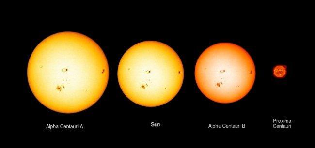 Солнце и его ближайшие соседи