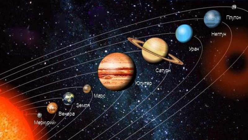 Типа Солнечная система