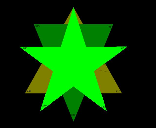 гармония мира