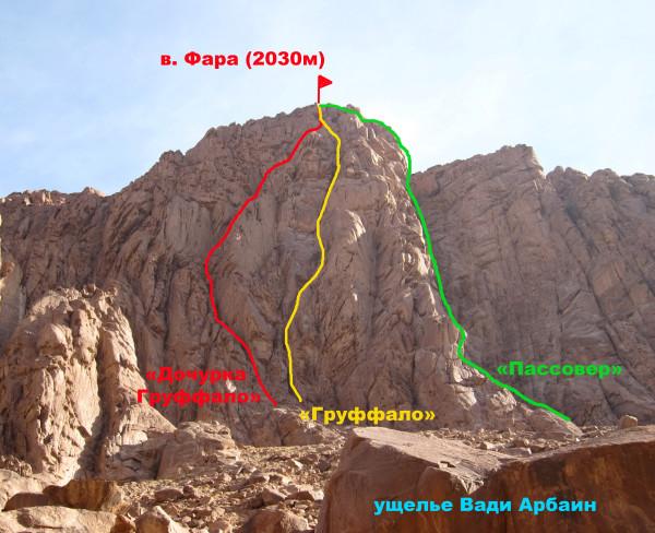 маршрут копия