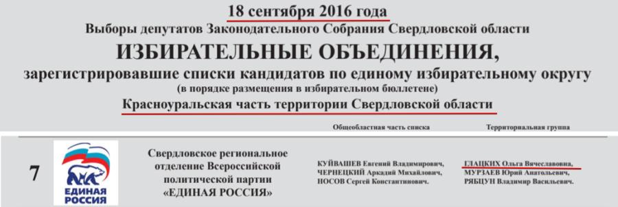 Глацких на выборах в Заксобрание Свердловской области 2016