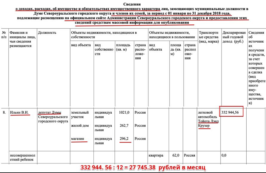 Викор Иванович Ильин депутат Думы Североуральского                городского округа