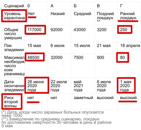 Андрей Горбачёв ломало ковид.png