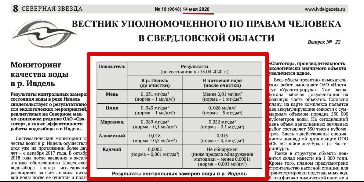 Олег Чегодаев  Амбассадор уральских гор и вода в Ивделе