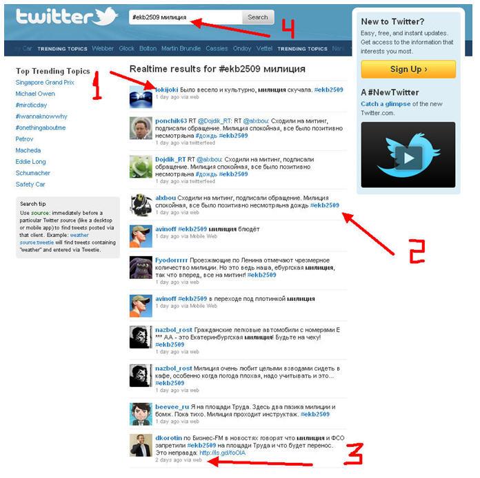 Твиттер и Конкурентная разведка