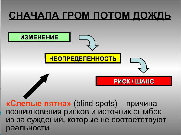 Конкурентная разведка. Дмитрий Золотухин.