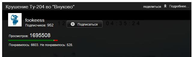 Количество просмотров видео про авиакатастрофу в Домодедово