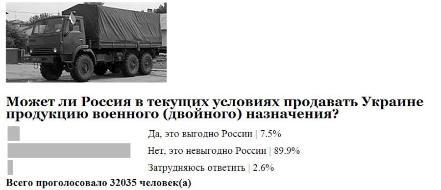 России невыгодно продавать на Украину технику двойного назначения