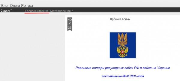 Меню на украинском-3