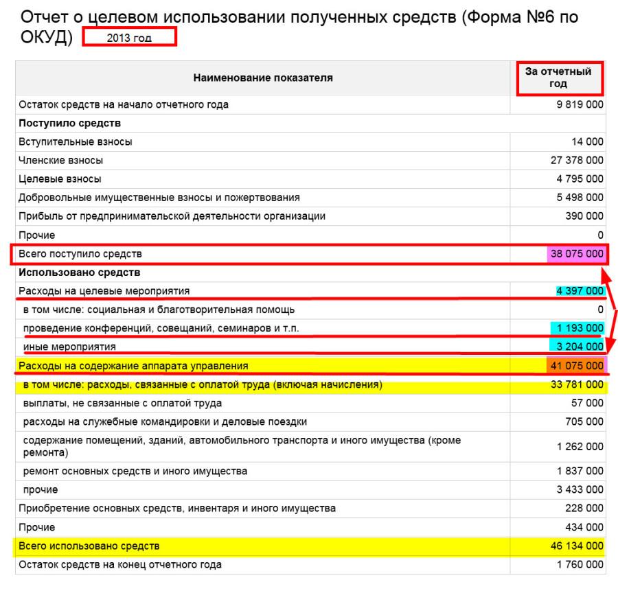 бРЕЧАЛОВ аЛЕКСАНДР ВЛАДИМИРОВИЧ ОНФ