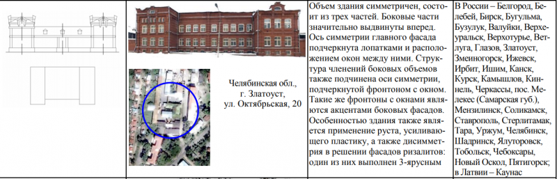 Источник: https://studylib.ru/doc/2687271/k-voprosu-izucheniya-tipov-obemno