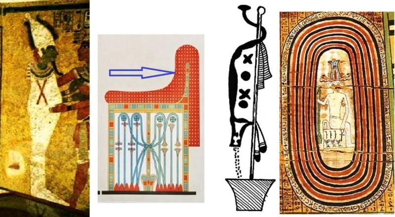 Виды коконов бога в Древнем Египте слева-направо: 1) Пелены вечного тела, 2) Скинутый кокон -Шкура на троне бога,  3) Имиут — шкура, набитая зернами, оканчивающаяся стеблем с лотосом, т.е. шкура как источник М.солнца    4) Яйцо из оболочек.