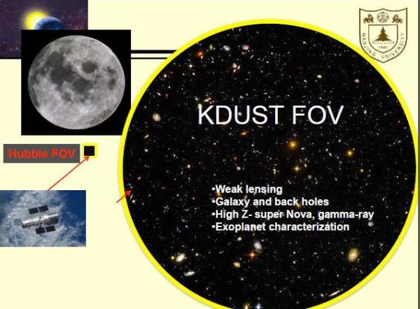 KDUST-2