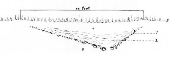 кратер Хэвиленд