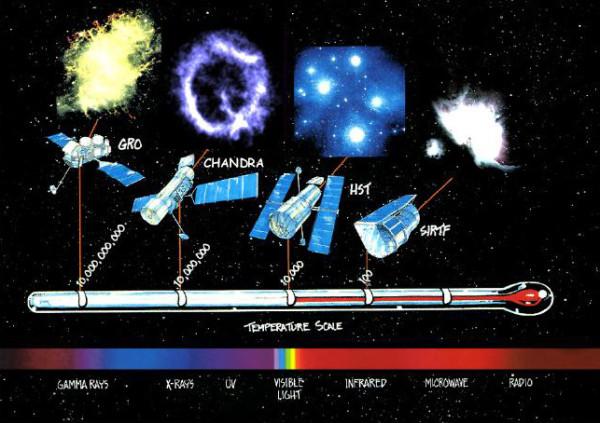 прогноз космических телескопов будущего