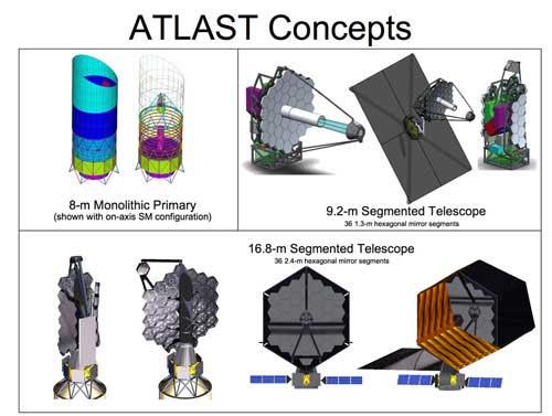 все варианты ATLAST