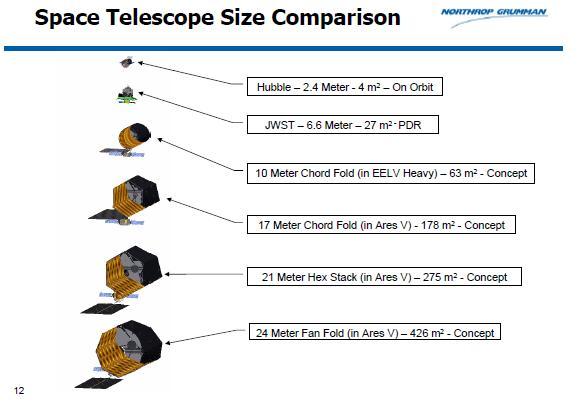 варианты ATLAST от 10 до 24 метров