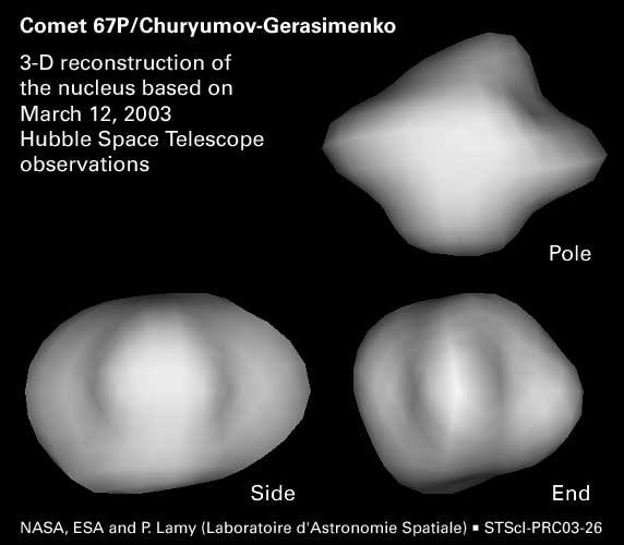 оценки формы ядра из наблюдений Хаббла